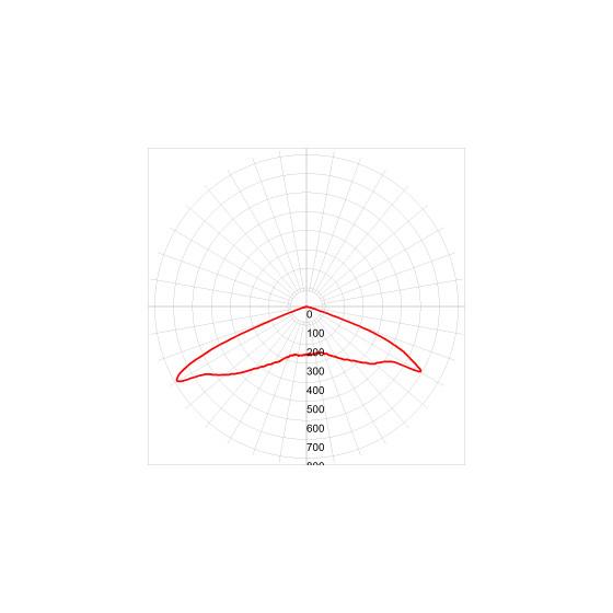 """SPP-5-120-5K-W ЭРА Светильник уличный 120Вт 13200лм 5000К КСС """"Ш-aб"""" IC-COB 48-60мм (40)"""