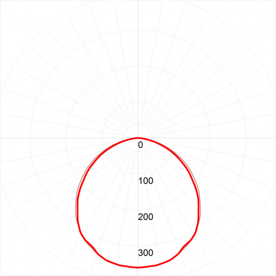 SPO-7-72-4K-P (4) ЭРА Светодиодный светильник 1200x180x19 72Вт 5000Лм 4000К призм С ПРОВОДОМ (4/208)
