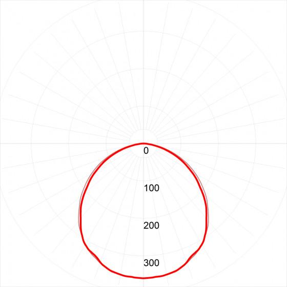 SPO-7-72-6K-P (4) ЭРА Светодиодный светильник 1200x180x19 72Вт 5000Лм 6500К призм С ПРОВОДОМ (4/208)