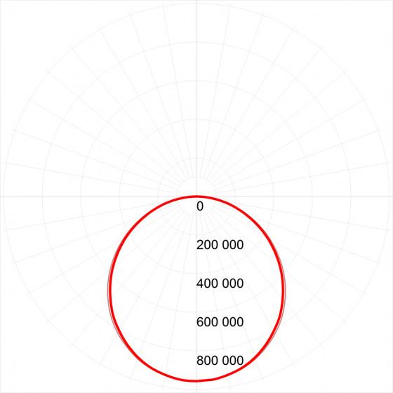 SPL-5-40-6K (S) ЭРА Светодиодная панель IP40 595x595x8 40Вт 2800Лм 6500К СЕР б/драйвера (2/6/120)